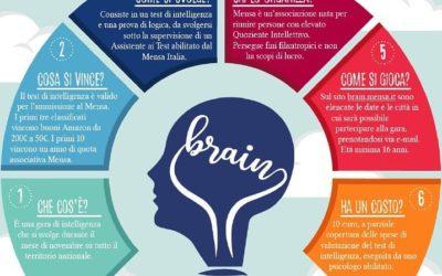 Gara nazionale di logica – Brain 2018
